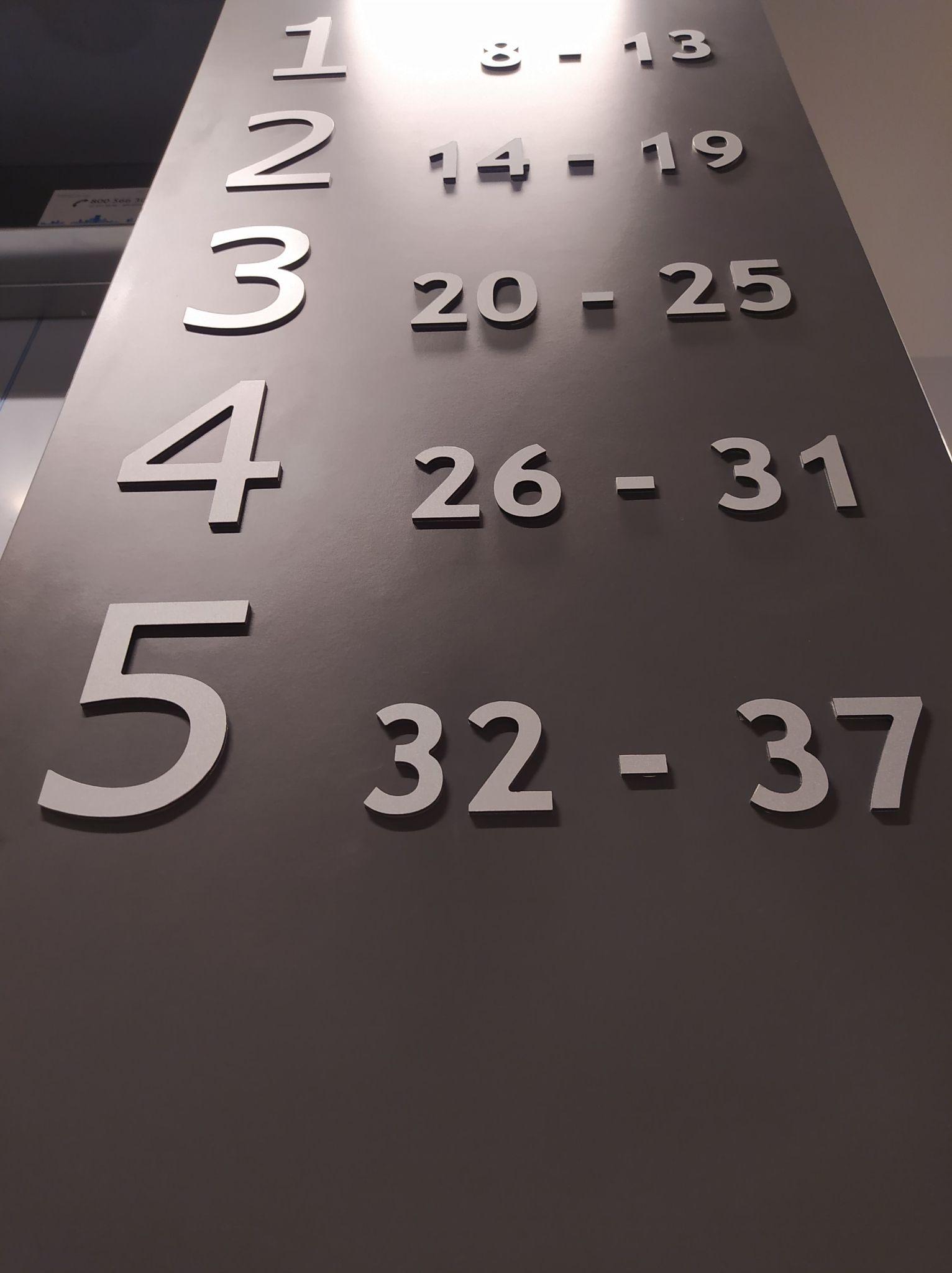 numery-mieszkan